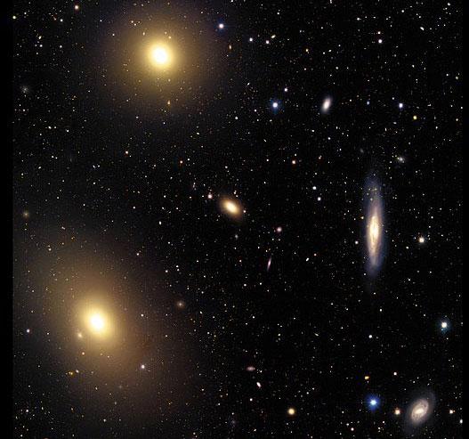 Скопление галактик virgo